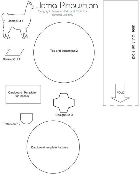 llamapattern