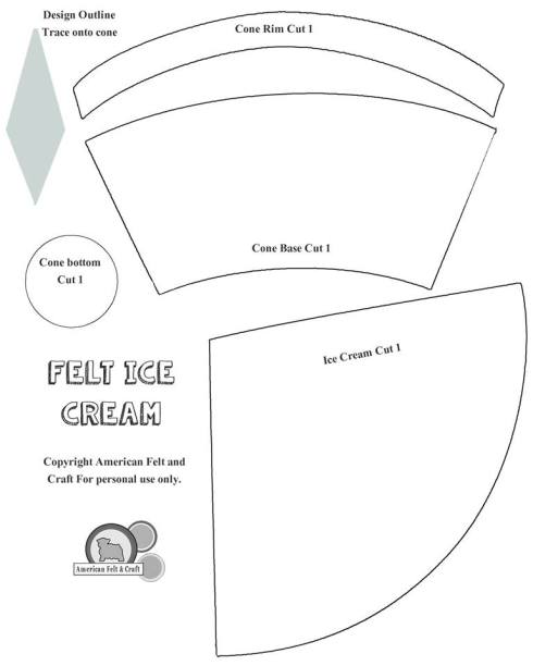icecreamtemplates